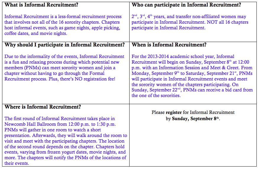 Informal Recruitment